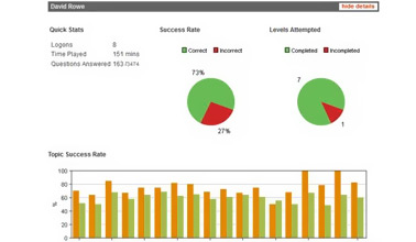 Example of data metrics collected in graph format, screenshot 2
